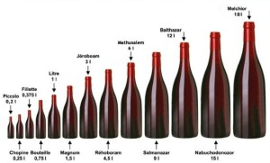 Taille-des-bouteilles-vin